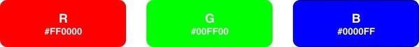 Imagen colores RGB con valores html