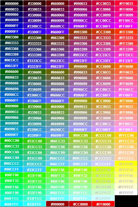 Imagen tabla con todos los colores html o hexadecimales