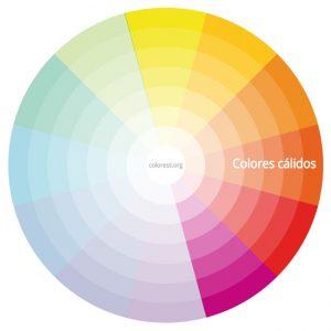 Colores cálidos del círculo cromático