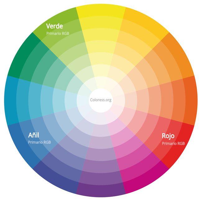 Rueda con colores primarios RGB