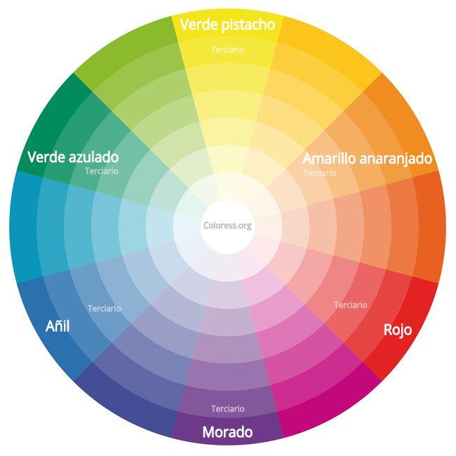 Rueda de colores terciarios